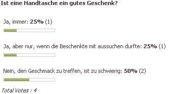 Ergebnisse der Umfrage August 2006