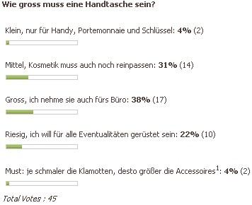 Ergebnisse der Umfrage November/Dezember 2006