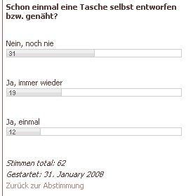 Ergebnisse der Umfrage Februar - März 2008